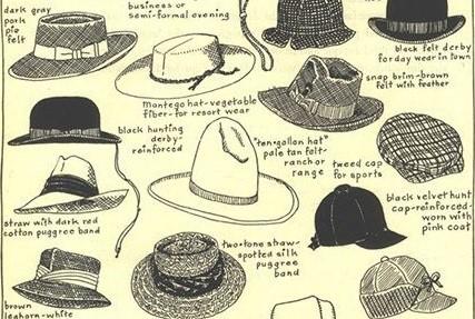 تاریخچه ابداع کلاه