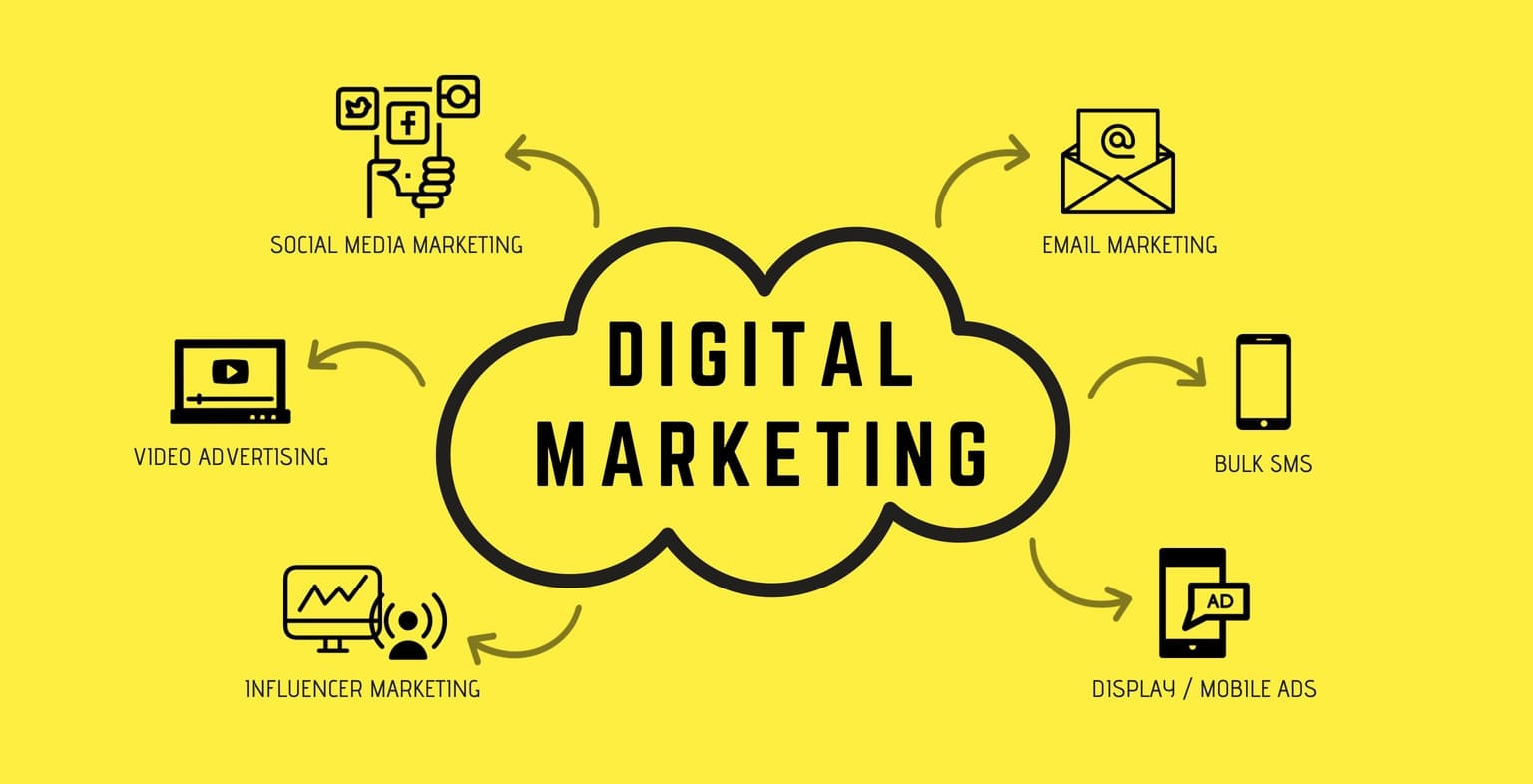 چگونه یک مشاور تبلیغاتی به معرفی شرکت در دنیای دیجیتال کمک می کند